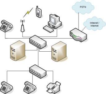Telekommunikation 2014